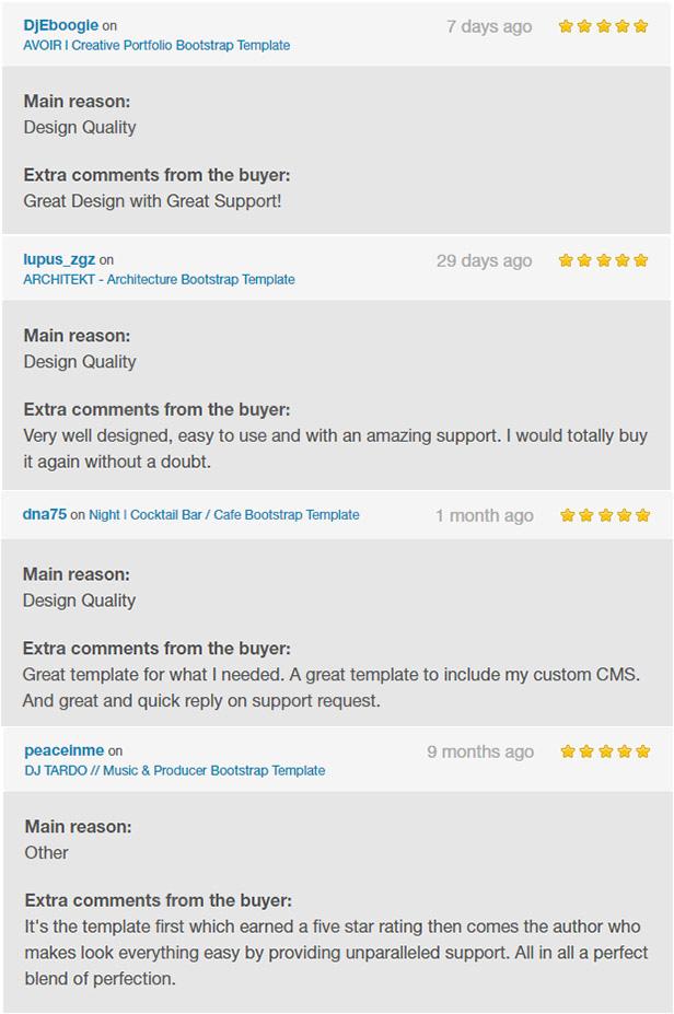 AVOIR | Creative Portfolio Bootstrap Template - 3